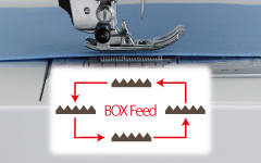 The BOX Feed system stays in contact with your fabrics longer for a consistent, reliable seam every time.